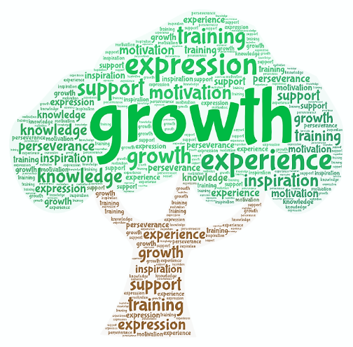 growth, expression, motivation, support spelling in tree shape